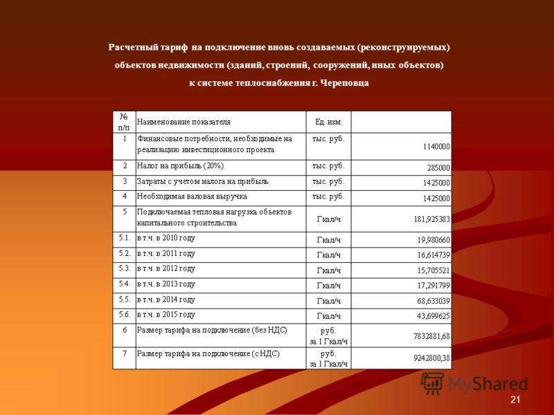 21 Расчетный тариф на подключение вновь создаваемых (реконструируемых) объектов недвижимости (зданий, строений, сооружений, иных объектов) к системе теплоснабжения г. Череповца