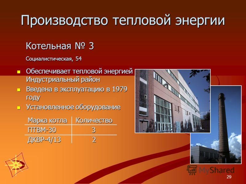 29 Обеспечивает тепловой энергией Индустриальный район Обеспечивает тепловой энергией Индустриальный район Введена в эксплуатацию в 1979 году Введена в эксплуатацию в 1979 году Установленное оборудование Установленное оборудование Производство теплов