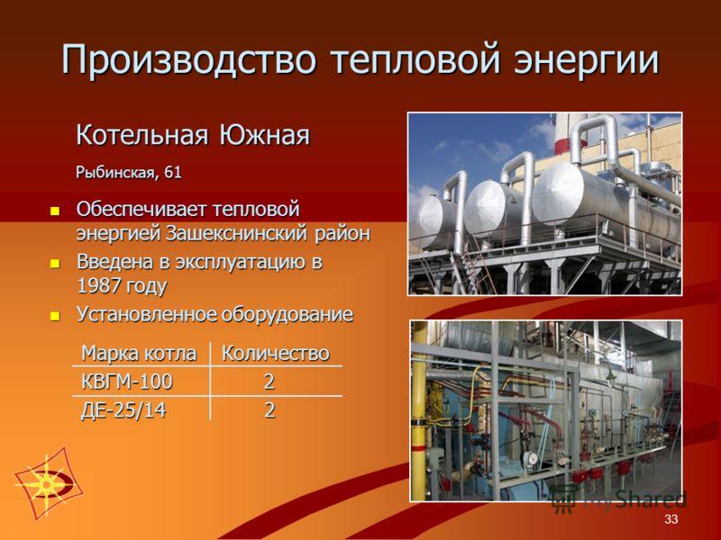 33 Обеспечивает тепловой энергией Зашекснинский район Обеспечивает тепловой энергией Зашекснинский район Введена в эксплуатацию в 1987 году Введена в эксплуатацию в 1987 году Установленное оборудование Установленное оборудование Производство тепловой
