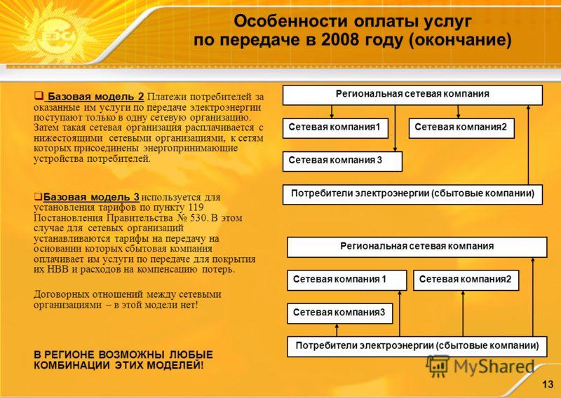 13 Особенности оплаты услуг по передаче в 2008 году (окончание) Региональная сетевая компания Сетевая компания1Сетевая компания2 Сетевая компания 3 Потребители электроэнергии (сбытовые компании) Региональная сетевая компания Сетевая компания 1Сетевая