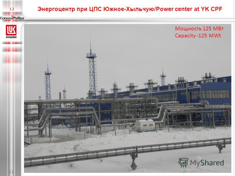 Основные объекты энергосистемы и ее потребители 11