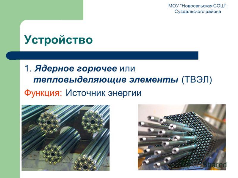 Устройство 1. Ядерное горючее или тепловыделяющие элементы (ТВЭЛ) Функция: Источник энергии