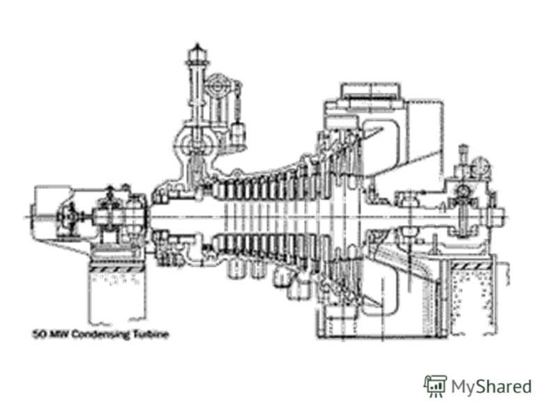 Принцип действия турбины прост. Пар, разогретый до высокой температуры, поступал из котла по паровой трубе к соплам и вырывался наружу. В соплах пар расширялся до атмосферного давления. Благодаря увеличению объёма, сопровождавшему это расширение, пол