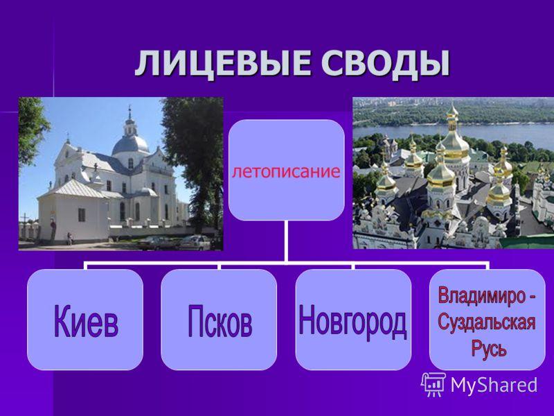 Культура Руси XII – XIII веков РАДЗИВИЛЛОВСКАЯ ЛЕТОПИСЬ