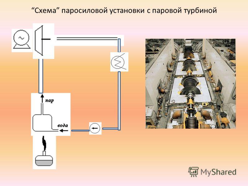 Схема паросиловой установки с