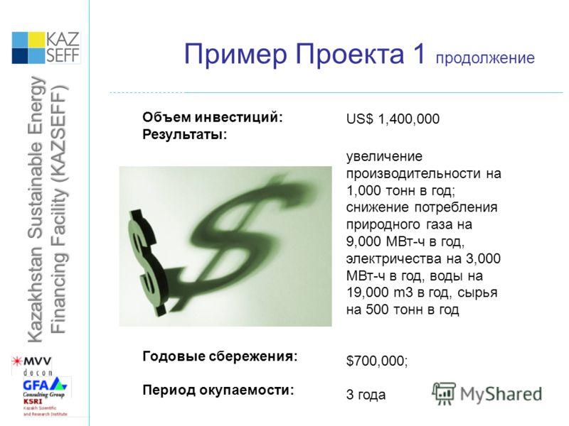 Kazakhstan Sustainable Energy Financing Facility (KAZSEFF) Пример Проекта 1 продолжение Объем инвестиций: Результаты: Годовые сбережения: Период окупаемости: US$ 1,400,000 увеличение производительности на 1,000 тонн в год; снижение потребления природ