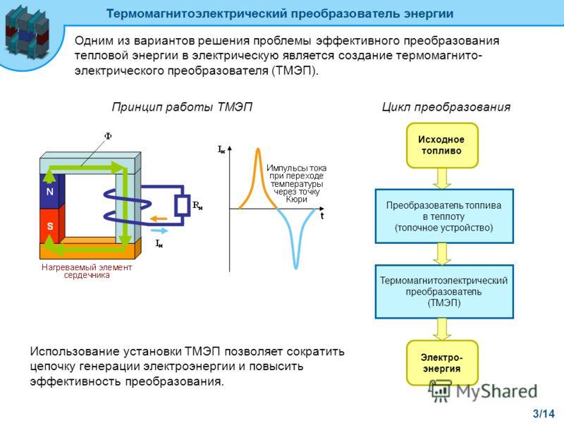 3/14 Одним из вариантов решения проблемы эффективного преобразования тепловой энергии в электрическую является создание термомагнито- электрического преобразователя (ТМЭП). Принцип работы ТМЭПЦикл преобразования Исходное топливо Преобразователь топли