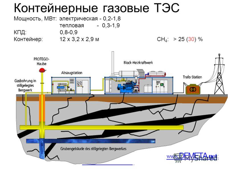www.Demeta.NET5 Контейнерные газовые ТЭС Мощность, МВт:электрическая - 0,2-1,8 тепловая - 0,3-1,9 КПД: 0,8-0,9 Контейнер:12 х 3,2 х 2,9 м СН 4 :> 25 (30) %