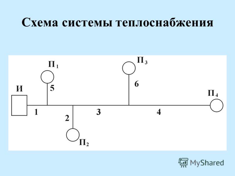 Схема системы теплоснабжения