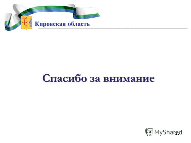 Кировская область 23 Спасибо за внимание
