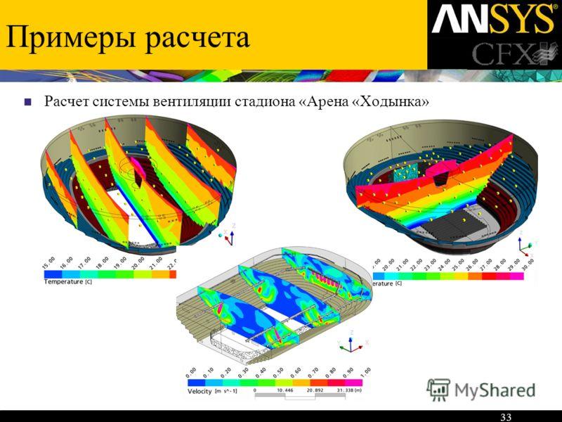 Примеры расчета Расчет системы вентиляции стадиона «Арена «Ходынка» 33