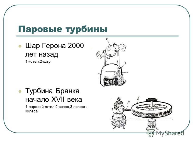 Паровые турбины Шар Герона 2000 лет назад 1-котел,2-шар Турбина Бранка начало XVII века 1-паровой котел,2-сопло,3-лопости колеса