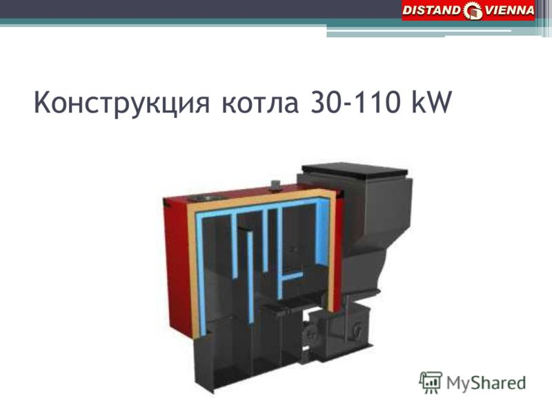 Kонструкция котла 30-110 kW