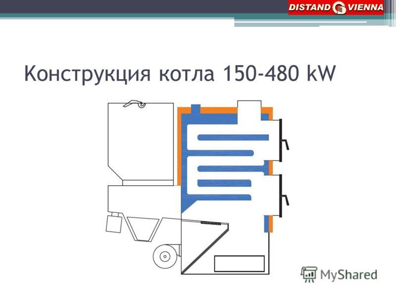 Kонструкция котла 150-480 kW