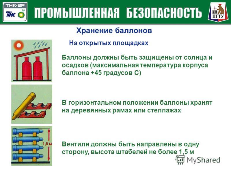 Инструкция по эксплуатации транспортировке и хранению баллонов