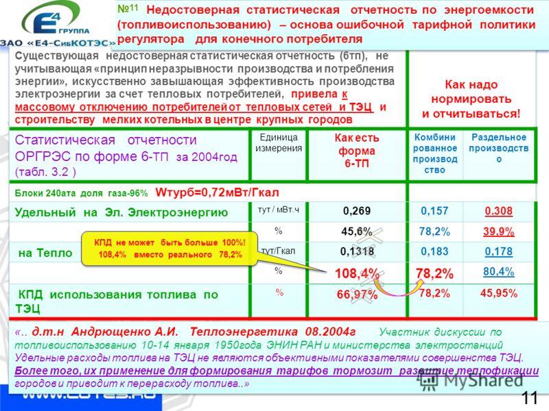 11 Недостоверная статистическая отчетность по энергоемкости (топливоиспользованию) – основа ошибочной тарифной политики регулятора для конечного потребителя КПД не может быть больше 100%! 108,4% вместо реального 78,2% КПД не может быть больше 100%! 1
