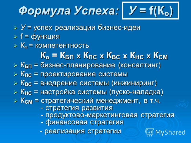 Формула Успеха: У = f(К о ) У = успех реализации бизнес-идеи У = успех реализации бизнес-идеи f = функция f = функция К о = компетентность К о = компетентность К о = К БП x К ПС x К ВС x К НС x К СМ К БП = бизнес-планирование (консалтинг) К БП = бизн