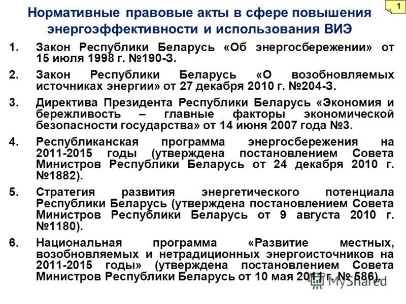 Нормативные правовые акты в сфере повышения энергоэффективности и использования ВИЭ 1.Закон Республики Беларусь «Об энергосбережении» от 15 июля 1998 г. 190-З. 2.Закон Республики Беларусь «О возобновляемых источниках энергии» от 27 декабря 2010 г. 20