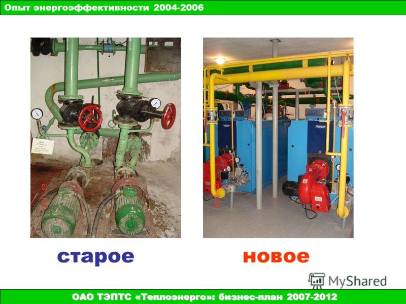 ОАО ТЭПТС «Теплоэнерго»: бизнес-план 2007-2012 староеновое Опыт энергоэффективности 2004-2006