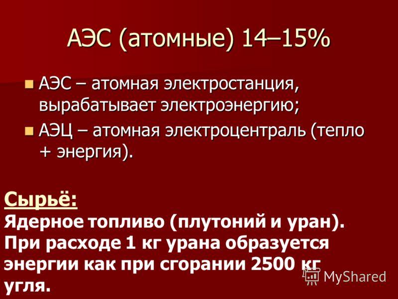 АЭС (атомные) 14–15% АЭС – атомная электростанция, вырабатывает электроэнергию; АЭС – атомная электростанция, вырабатывает электроэнергию; АЭЦ – атомная электроцентраль (тепло + энергия). АЭЦ – атомная электроцентраль (тепло + энергия). Сырьё: Ядерно
