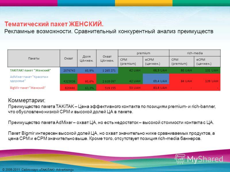 © 2008-2011 Сейлз-хаус «TAKiTAK! Advertising» Тематический пакет ЖЕНСКИЙ. Рекламные возможности. Сравнительный конкурентный анализ преимуществ ПакетыОхват Доля ЦА=жен. Охват ЦА=жен. premiumrich-media СРМ (premium) еСРМ (ца=жен.) СРМ (premium) еСРМ (ц