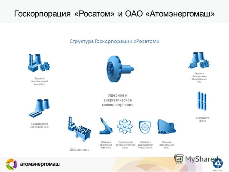 Госкорпорация «Росатом» и ОАО «Атомэнергомаш» Структура Госкорпорации «Росатом»