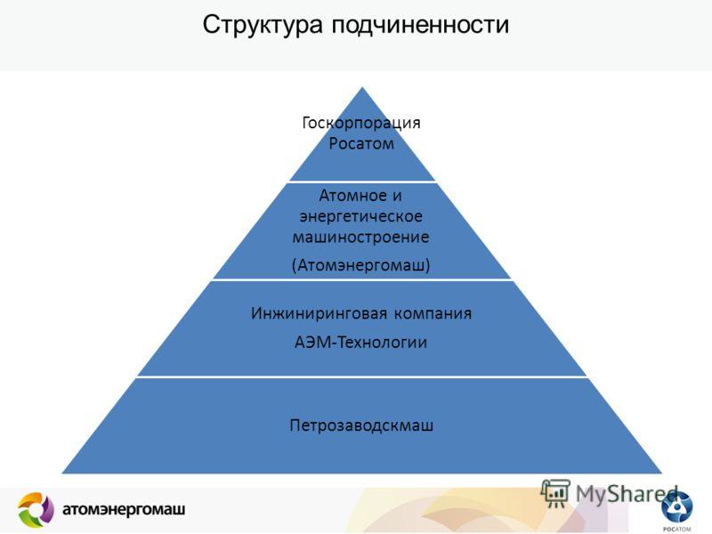 Структура подчиненности Госкорпорация Росатом Атомное и энергетическое машиностроение (Атомэнергомаш) Инжиниринговая компания АЭМ-Технологии Петрозаводскмаш
