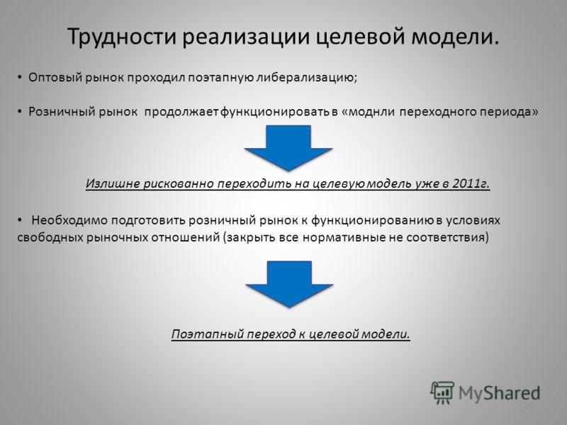 Трудности реализации целевой модели. Необходимо подготовить розничный рынок к функционированию в условиях свободных рыночных отношений (закрыть все нормативные не соответствия) Оптовый рынок проходил поэтапную либерализацию; Розничный рынок продолжае