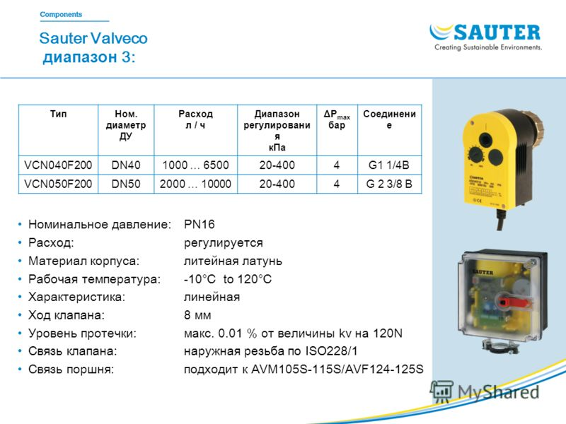 Sauter Valveco диапазон 3: ТипНом. диаметр ДУ Расход л / ч Диапазон регулировани я кПа ΔP max бар Соединени е VCN040F200DN40 1000 … 6500 20-4004G1 1/4B VCN050F200DN50 2000 … 10000 20-4004G 2 3/8 B Номинальное давление:PN16 Расход:регулируется Материа