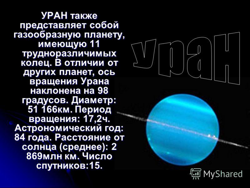УРАН также представляет собой газообразную планету, имеющую 11 трудноразличимых колец. В отличии от других планет, ось вращения Урана наклонена на 98 градусов. Диаметр: 51 166км. Период вращения: 17,2ч. Астрономический год: 84 года. Расстояние от сол