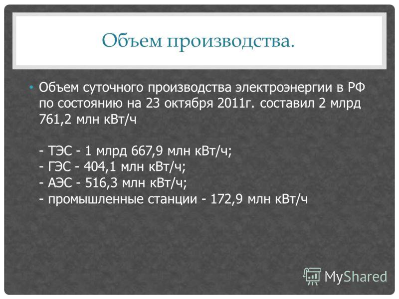 Объем производства. Объем суточного производства электроэнергии в РФ по состоянию на 23 октября 2011г. составил 2 млрд 761,2 млн кВт/ч - ТЭС - 1 млрд 667,9 млн кВт/ч; - ГЭС - 404,1 млн кВт/ч; - АЭС - 516,3 млн кВт/ч; - промышленные станции - 172,9 мл