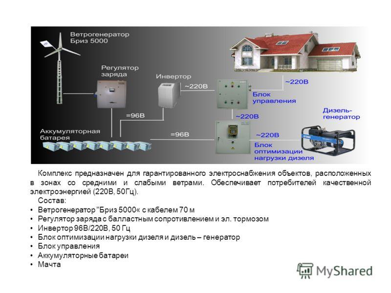Комплекс предназначен для гарантированного электроснабжения объектов, расположенных в зонах со средними и слабыми ветрами. Обеспечивает потребителей качественной электроэнергией (220В, 50Гц). Состав: Ветрогенератор