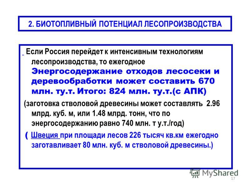 2. БИОТОПЛИВНЫЙ ПОТЕНЦИАЛ ЛЕСОПРОИЗВОДСТВА Если Россия перейдет к интенсивным технологиям лесопроизводства, то ежегодное Энергосодержание отходов лесосеки и деревообработки может составить 670 млн. ту.т. Итого: 824 млн. ту.т.(с АПК) (заготовка стволо