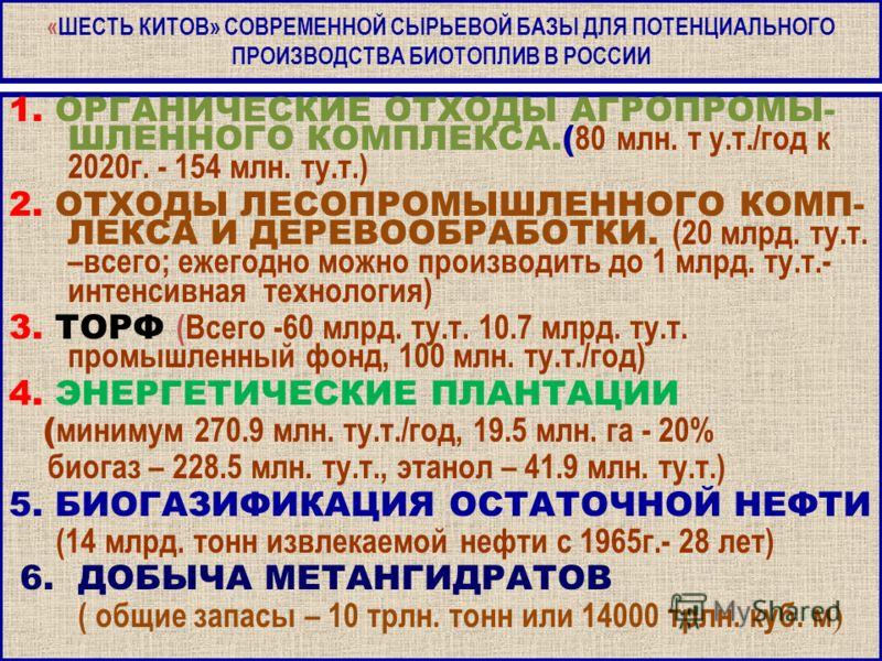 «ШЕСТЬ КИТОВ» СОВРЕМЕННОЙ СЫРЬЕВОЙ БАЗЫ ДЛЯ ПОТЕНЦИАЛЬНОГО ПРОИЗВОДСТВА БИОТОПЛИВ В РОССИИ 1. ОРГАНИЧЕСКИЕ ОТХОДЫ АГРОПРОМЫ- ШЛЕННОГО КОМПЛЕКСА.( 80 млн. т у.т./год к 2020г. - 154 млн. ту.т.) 2. ОТХОДЫ ЛЕСОПРОМЫШЛЕННОГО КОМП- ЛЕКСА И ДЕРЕВООБРАБОТКИ.
