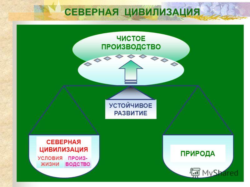 СЕВЕРНАЯ ЦИВИЛИЗАЦИЯ УСЛОВИЯ ЖИЗНИ ПРОИЗ- ВОДСТВО ПРИРОДА УСТОЙЧИВОЕ РАЗВИТИЕ ЧИСТОЕ ПРОИЗВОДСТВО