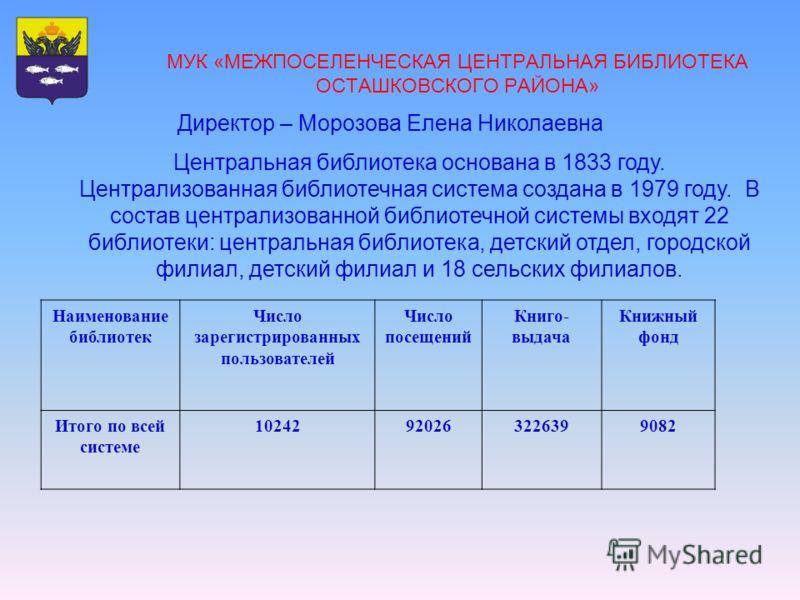 МУК «МЕЖПОСЕЛЕНЧЕСКАЯ ЦЕНТРАЛЬНАЯ БИБЛИОТЕКА ОСТАШКОВСКОГО РАЙОНА» Центральная библиотека основана в 1833 году. Централизованная библиотечная система создана в 1979 году. В состав централизованной библиотечной системы входят 22 библиотеки: центральна