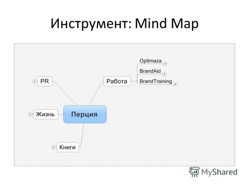 Инструмент: Mind Map
