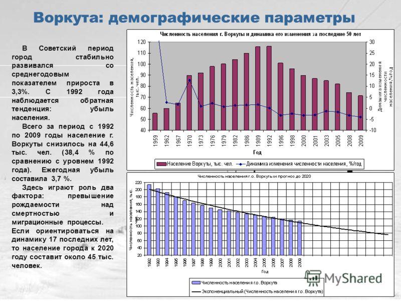 6 Воркута: демографические параметры В Советский период город стабильно развивался со среднегодовым показателем прироста в 3,3%. С 1992 года наблюдается обратная тенденция: убыль населения. Всего за период с 1992 по 2009 годы население г. Воркуты сни
