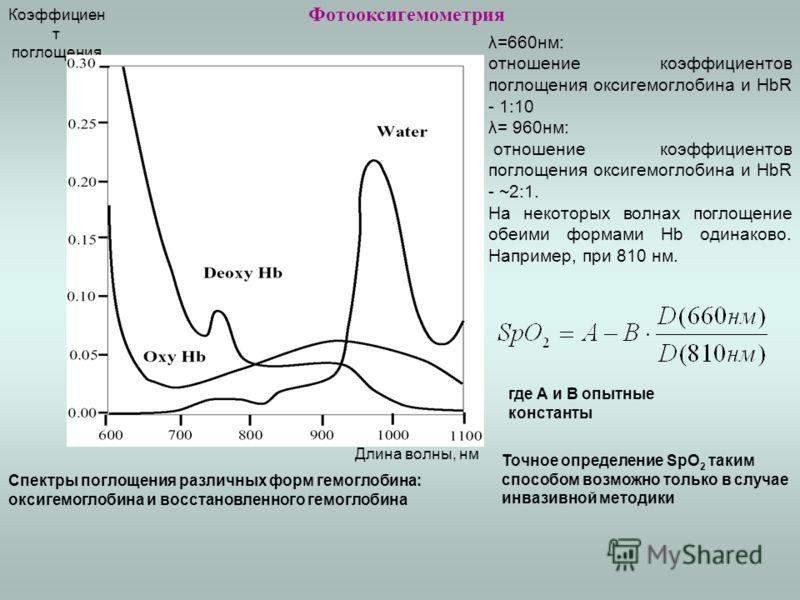 Фотооксигемометрия Коэффициен т поглощения Длина волны, нм λ=660нм: отношение коэффициентов поглощения оксигемоглобина и HbR - 1:10 λ= 960нм: отношение коэффициентов поглощения оксигемоглобина и HbR - ~2:1. На некоторых волнах поглощение обеими форма