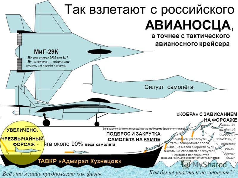 Так взлетают с российского АВИАНОСЦА, МиГ-29К а точнее с тактического авианосного крейсера «КОБРА» С ЗАВИСАНИЕМ НА ФОРСАЖЕ ПОДБРОС И ЗАКРУТКА САМОЛЁТА НА РАМПЕ Компенсация закрутки тягой поворотного сопла, иначе на малой скорости рули высоты не справ