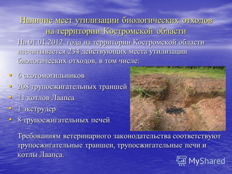 Наличие мест утилизации биологических отходов на территории Костромской области На 01.01.2012 года на территории Костромской области насчитывается 234 действующих места утилизации биологических отходов, в том числе: 6 скотомогильников 6 скотомогильни