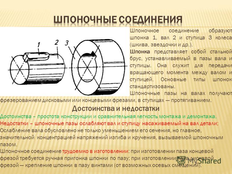 Шпоночное соединение образуют шпонка 1, вал 2 и ступица 3 колеса (шкива, звездочки и др.). Шпонка представляет собой стальной брус, устанавливаемый в пазы вала и ступицы. Она служит для передачи вращающего момента между валом и ступицей. Основные тип