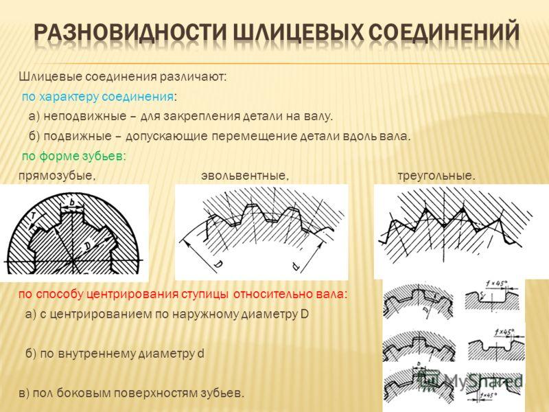 Шлицевые соединения различают: по характеру соединения: а) неподвижные – для закрепления детали на валу. б) подвижные – допускающие перемещение детали вдоль вала. по форме зубьев: прямозубые, эвольвентные, треугольные. по способу центрирования ступиц