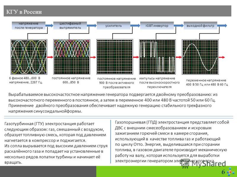 КГУ в России Газотурбинная (ГТУ) электростанция работает следующим образом: газ, смешанный с воздухом, образует топливную смесь, которая под давлением нагнетается в компрессор и поджигается. Из сопла вырывается под высоким давлением струя раскалённог