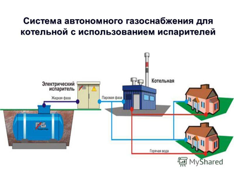 Система автономного газоснабжения для котельной с использованием испарителей