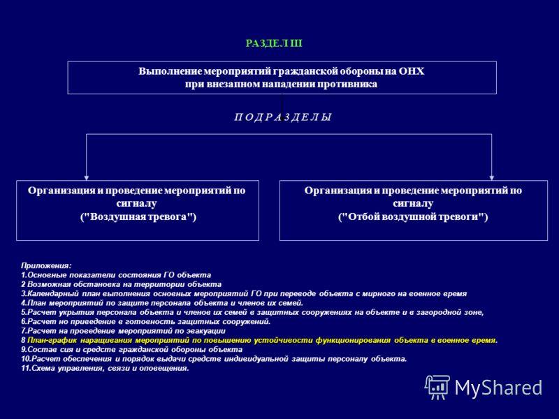 Выполнение мероприятий гражданской обороны на ОНХ при внезапном нападении противника Организация и проведение мероприятий по сигналу (