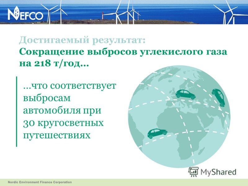 …что соответствует выбросам автомобиля при 30 кругосветных путешествиях Достигаемый результат: Сокращение выбросов углекислого газа на 218 т/год…