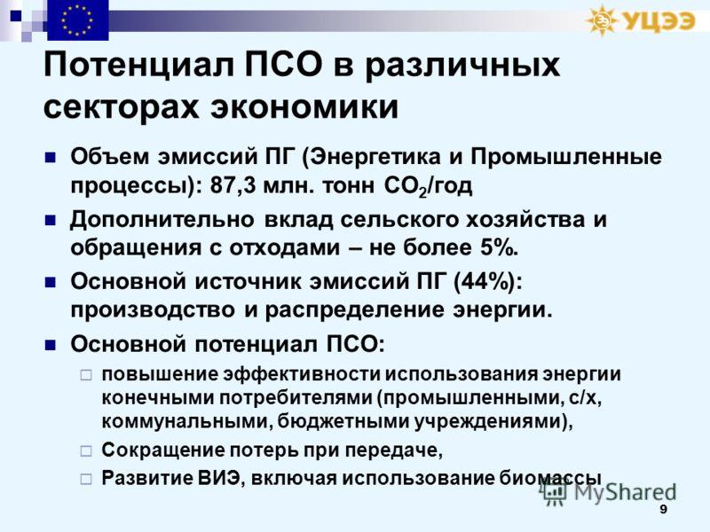 9 Потенциал ПСО в различных секторах экономики Объем эмиссий ПГ (Энергетика и Промышленные процессы): 87,3 млн. тонн СО 2 /год Дополнительно вклад сельского хозяйства и обращения с отходами – не более 5%. Основной источник эмиссий ПГ (44%): производс