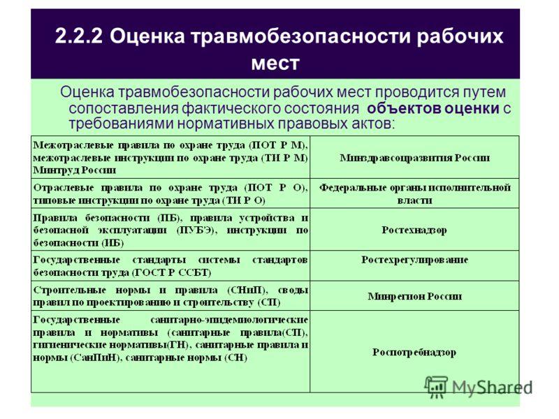 2.2.2 Оценка травмобезопасности рабочих мест Оценка травмобезопасности рабочих мест проводится путем сопоставления фактического состояния объектов оценки с требованиями нормативных правовых актов: