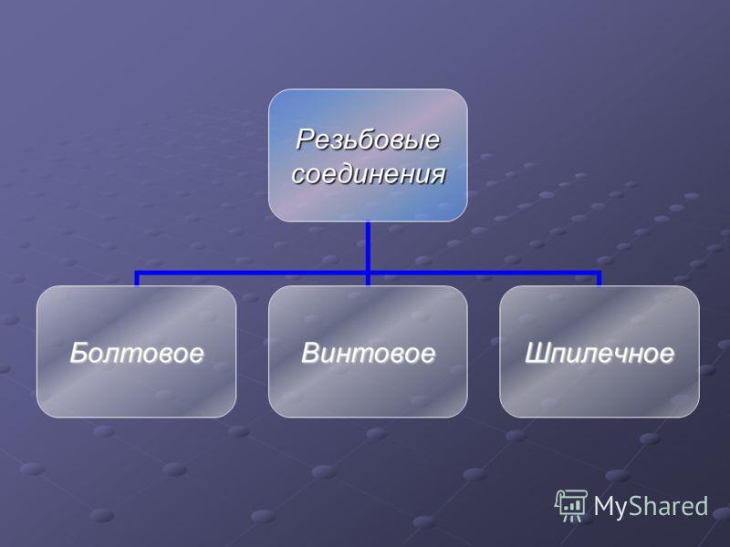 Резьбовые соединения БолтовоеВинтовоеШпилечное
